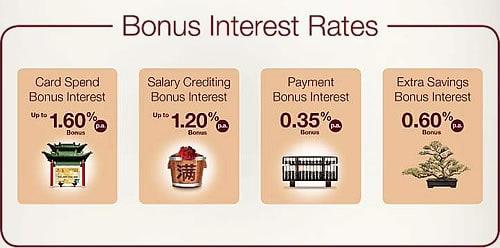 boc savings account