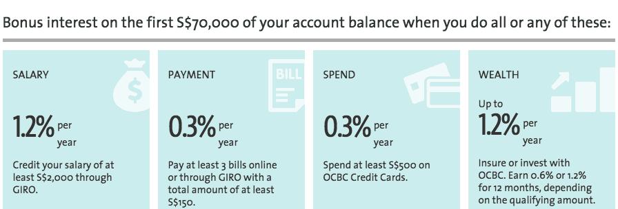 ocbc savings account